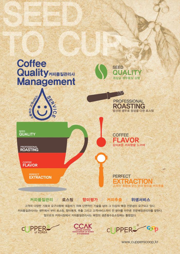 커피품질관리사